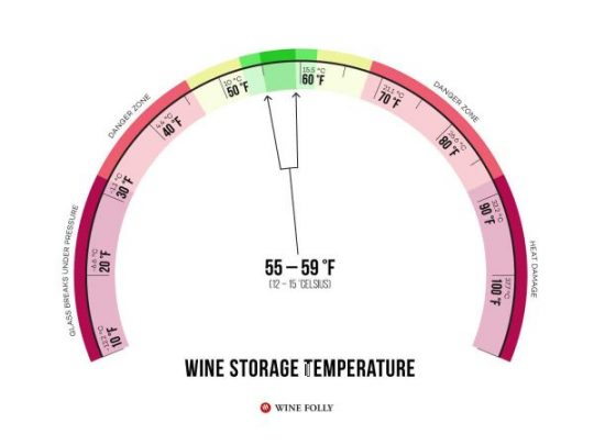 wine cooler not cooling properly