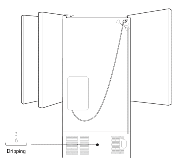 lg refrigerator makes loud dripping sound